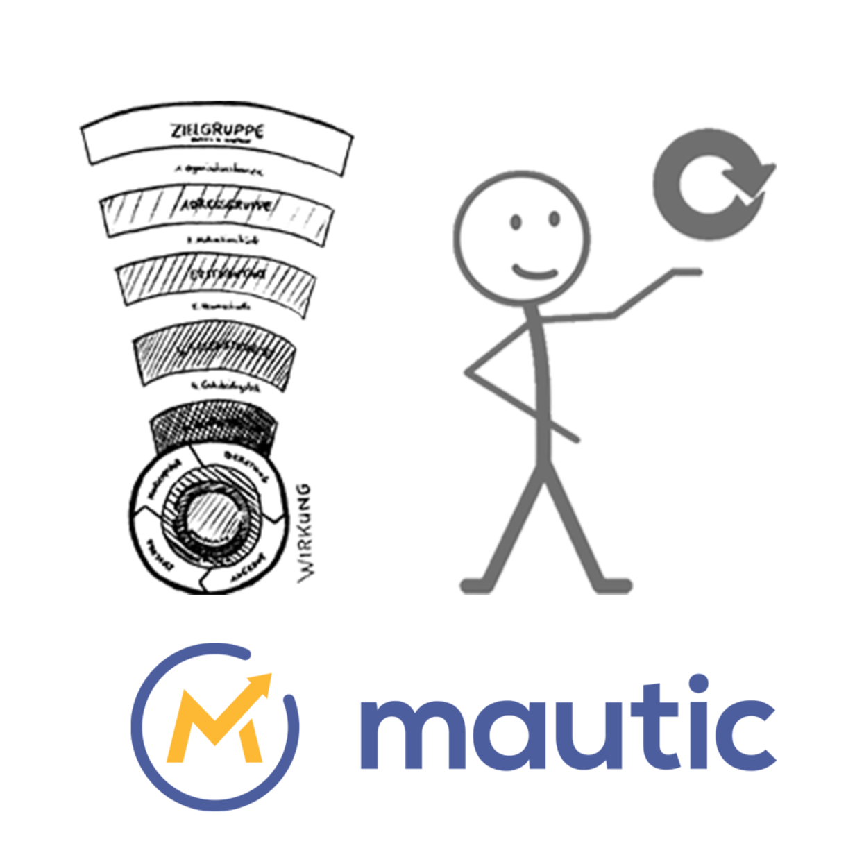 Mautic-Marketing-Automation-960x960
